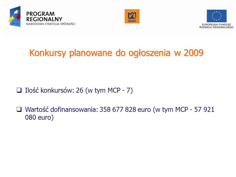 Konkursy planowane do ogłoszenia w 2009 Ilość konkursów: 26 (w tym MCP - 7) Wartość dofinansowania: 358 677 828 euro (w tym MCP - 57 921 080 euro) Urząd Marszałkowski Województwa Małopolskiego Departament Funduszy Europejskich
