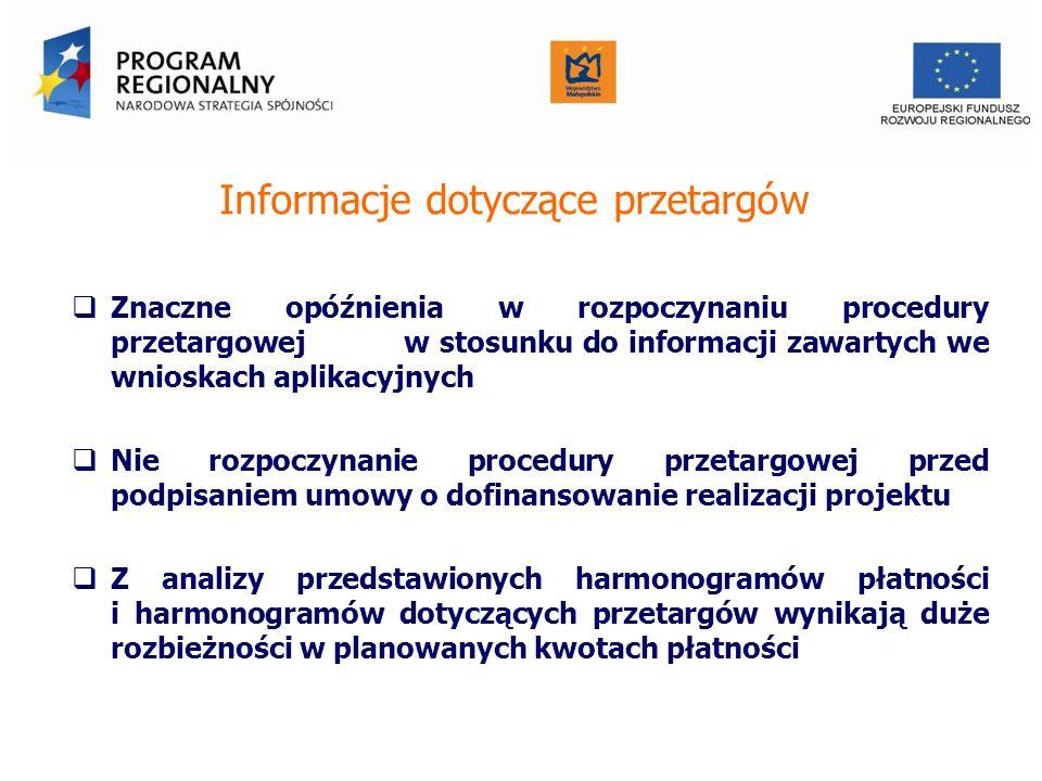 Informacje dotyczące przetargów Znaczne opóźnienia w rozpoczynaniu procedury przetargowej w stosunku do informacji zawartych we wnioskach aplikacyjnyc