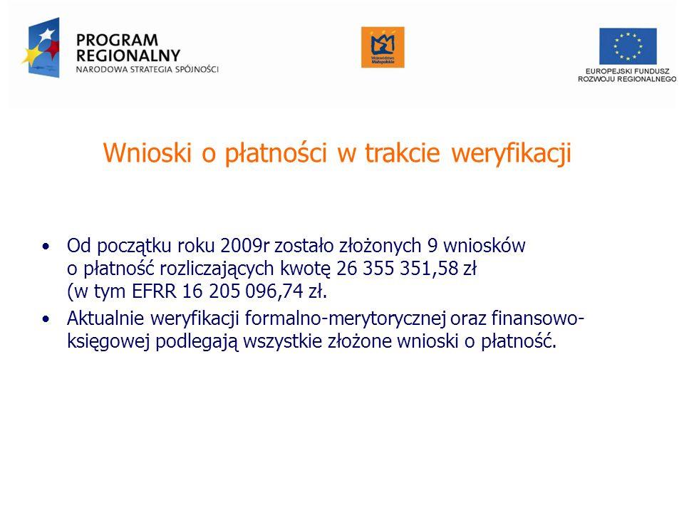 Wnioski o płatności w trakcie weryfikacji Od początku roku 2009r zostało złożonych 9 wniosków o płatność rozliczających kwotę 26 355 351,58 zł (w tym