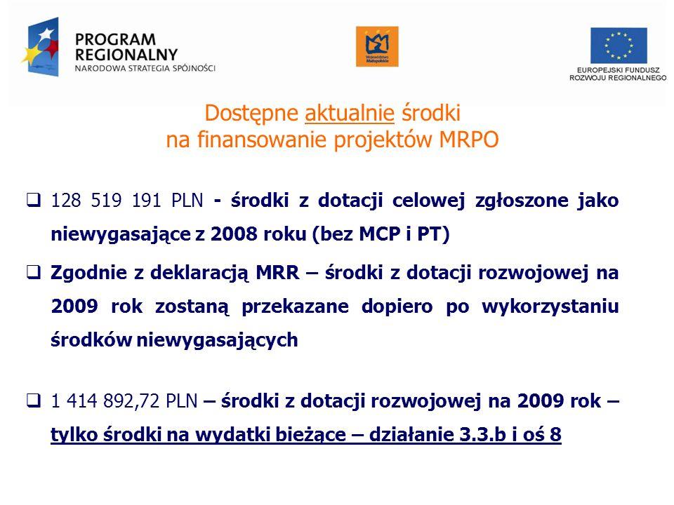 Dostępne aktualnie środki na finansowanie projektów MRPO 128 519 191 PLN - środki z dotacji celowej zgłoszone jako niewygasające z 2008 roku (bez MCP
