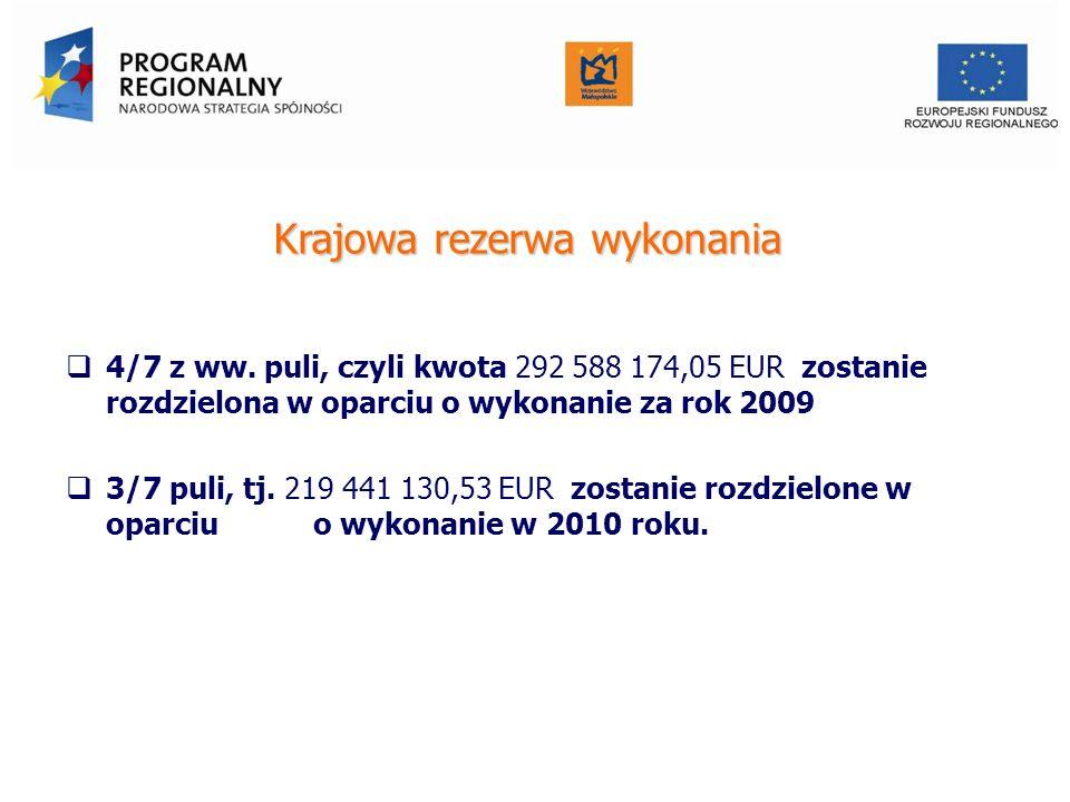 Krajowa rezerwa wykonania 4/7 z ww. puli, czyli kwota 292 588 174,05 EUR zostanie rozdzielona w oparciu o wykonanie za rok 2009 3/7 puli, tj. 219 441