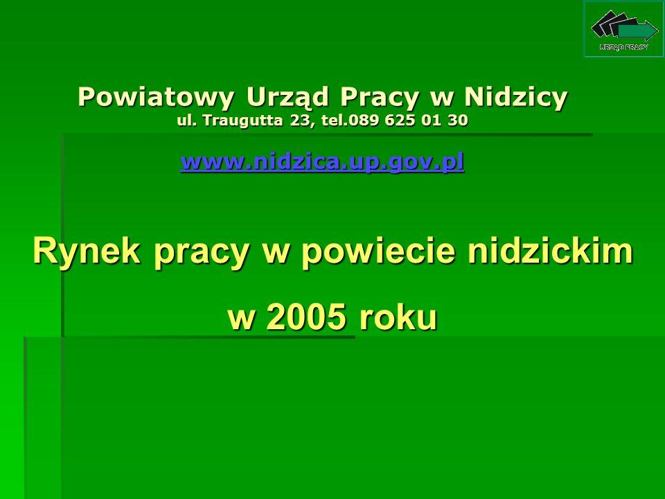 Powiatowy Urząd Pracy w Nidzicy ul. Traugutta 23, tel.089 625 01 30 www.nidzica.up.gov.pl Rynek pracy w powiecie nidzickim w 2005 roku