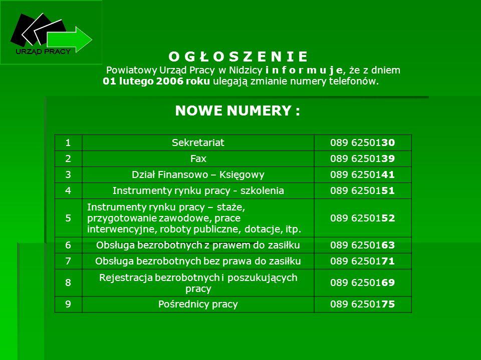 O G Ł O S Z E N I E Powiatowy Urząd Pracy w Nidzicy i n f o r m u j e, że z dniem 01 lutego 2006 roku ulegają zmianie numery telefonów. NOWE NUMERY :