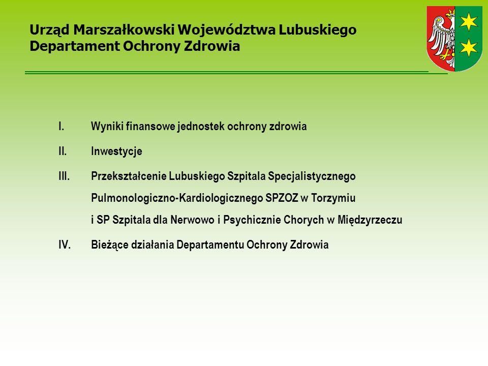 Urząd Marszałkowski Województwa Lubuskiego Departament Ochrony Zdrowia I.