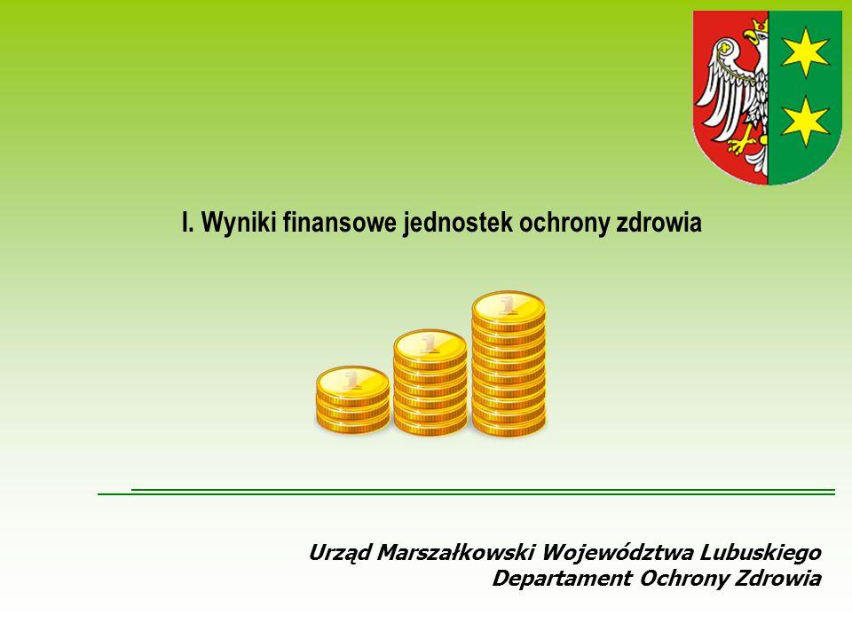 I.Dane finansowe Nazwa jednostki Wynik finansowy za okres I-II 2009 r.