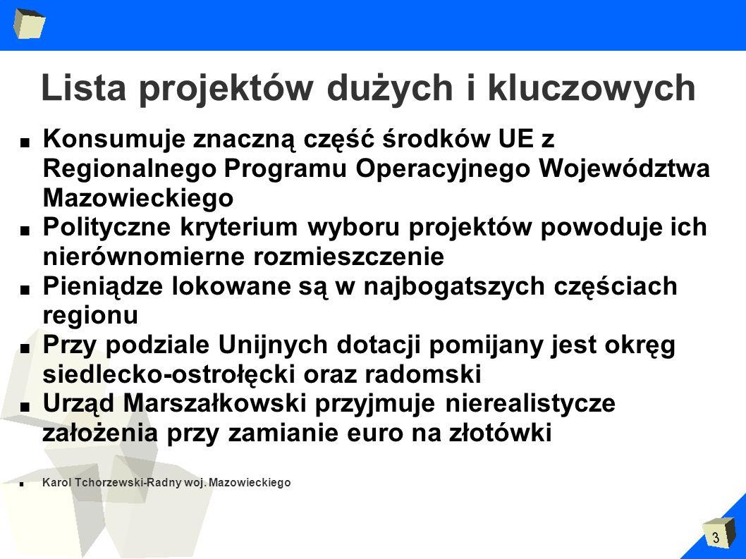 3 Lista projektów dużych i kluczowych Konsumuje znaczną część środków UE z Regionalnego Programu Operacyjnego Województwa Mazowieckiego Polityczne kry