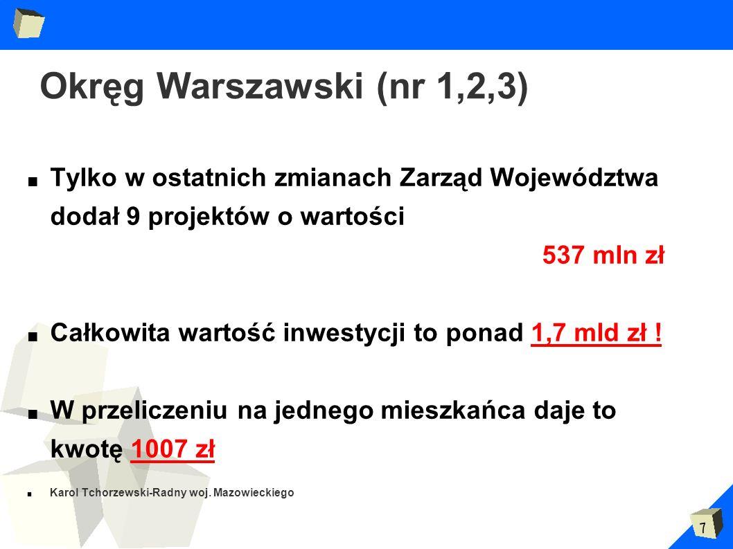 7 Okręg Warszawski (nr 1,2,3) Tylko w ostatnich zmianach Zarząd Województwa dodał 9 projektów o wartości 537 mln zł Całkowita wartość inwestycji to po