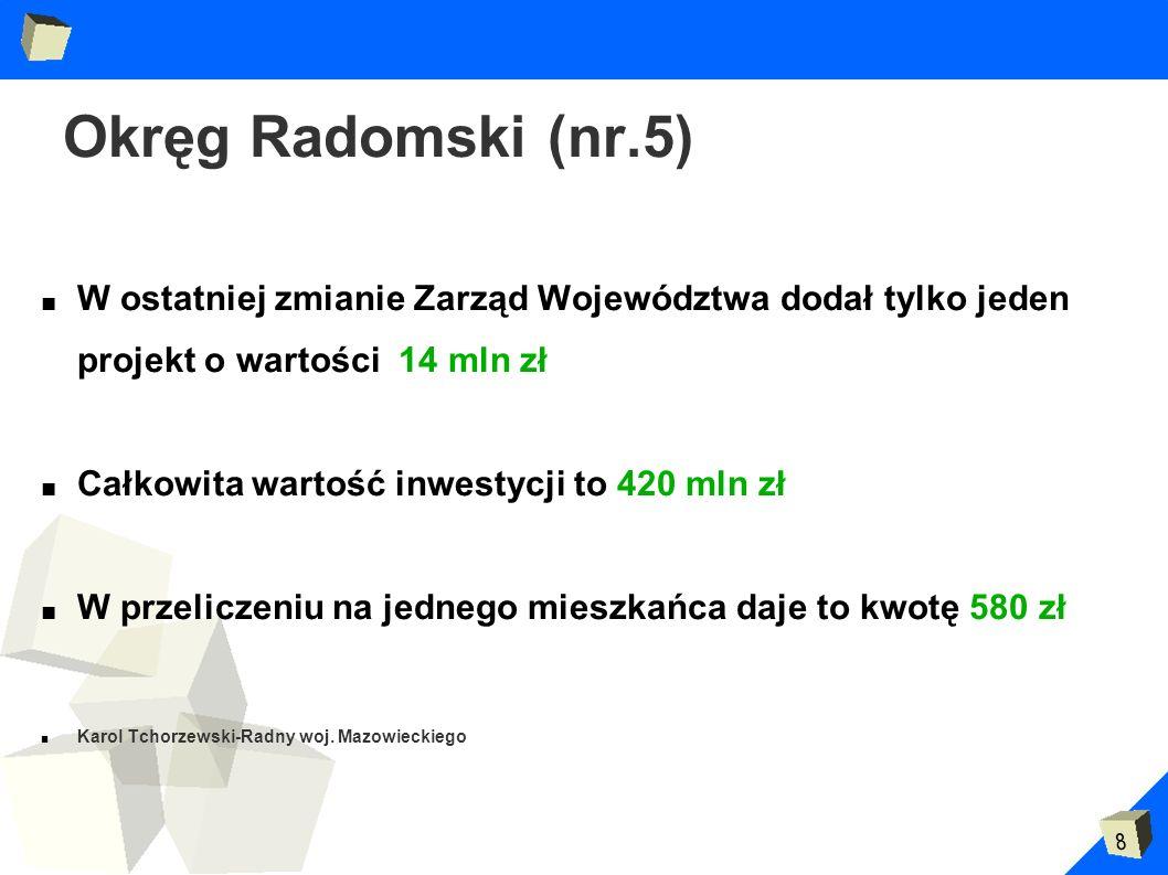 8 Okręg Radomski (nr.5) W ostatniej zmianie Zarząd Województwa dodał tylko jeden projekt o wartości 14 mln zł Całkowita wartość inwestycji to 420 mln