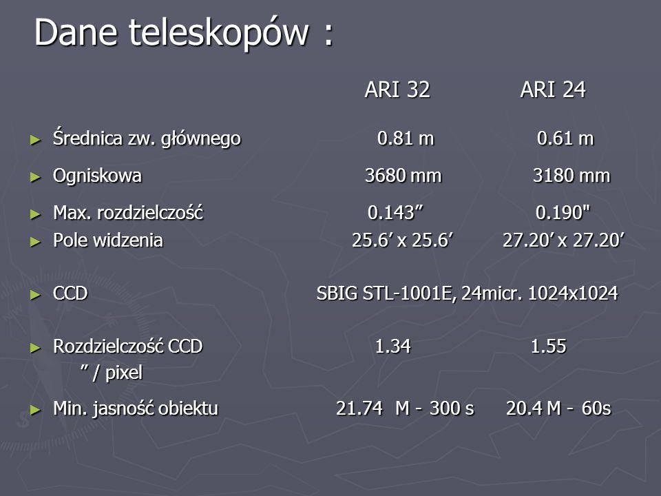Dane teleskopów : Średnica zw. głównego 0.81 m 0.61 m Średnica zw. głównego 0.81 m 0.61 m Ogniskowa 3680 mm 3180 mm Ogniskowa 3680 mm 3180 mm Max. roz
