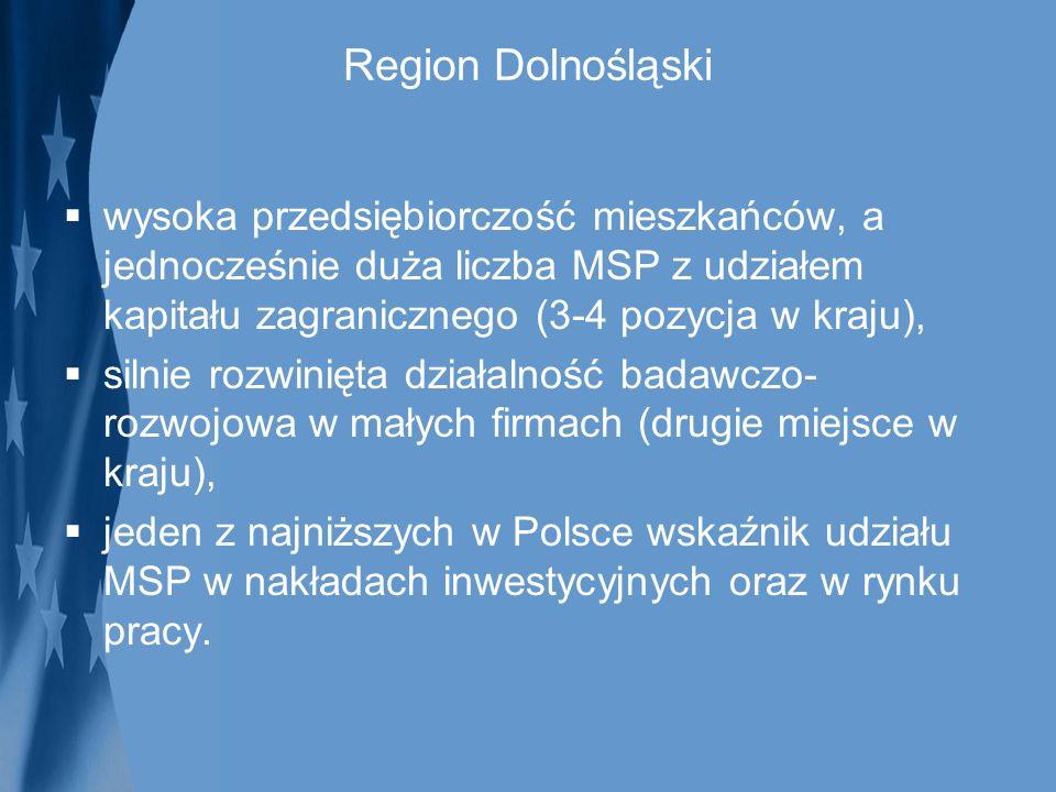 Region Dolnośląski wysoka przedsiębiorczość mieszkańców, a jednocześnie duża liczba MSP z udziałem kapitału zagranicznego (3-4 pozycja w kraju), silni