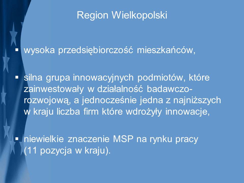Region Wielkopolski wysoka przedsiębiorczość mieszkańców, silna grupa innowacyjnych podmiotów, które zainwestowały w działalność badawczo- rozwojową,