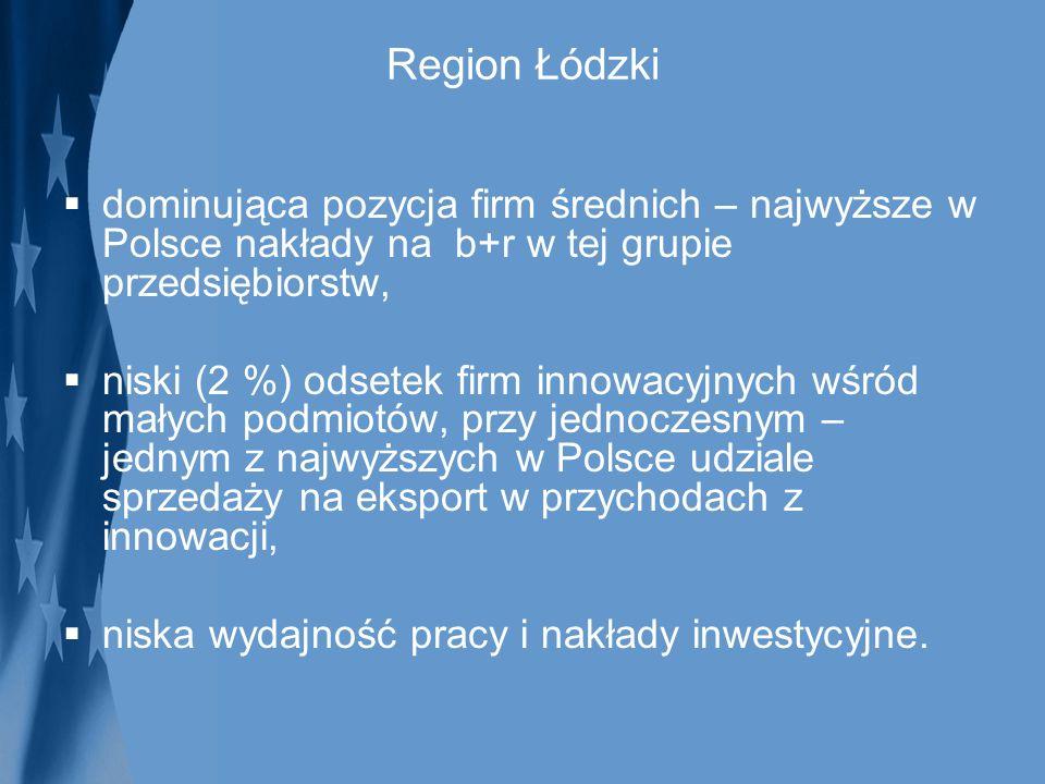 Region Łódzki dominująca pozycja firm średnich – najwyższe w Polsce nakłady na b+r w tej grupie przedsiębiorstw, niski (2 %) odsetek firm innowacyjnyc