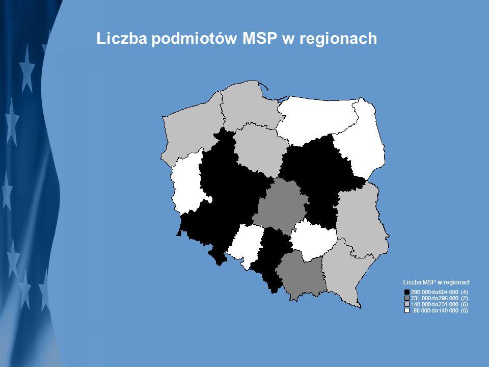Liczba MSP w regionach 296 000 do604 000 (4) 231 000 do296 000 (2) 140 000 do231 000 (6) 88 000 do140 000 (5) Liczba podmiotów MSP w regionach