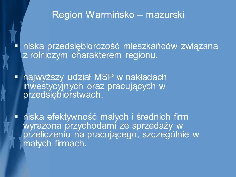 Region Warmińsko – mazurski niska przedsiębiorczość mieszkańców związana z rolniczym charakterem regionu, najwyższy udział MSP w nakładach inwestycyjn