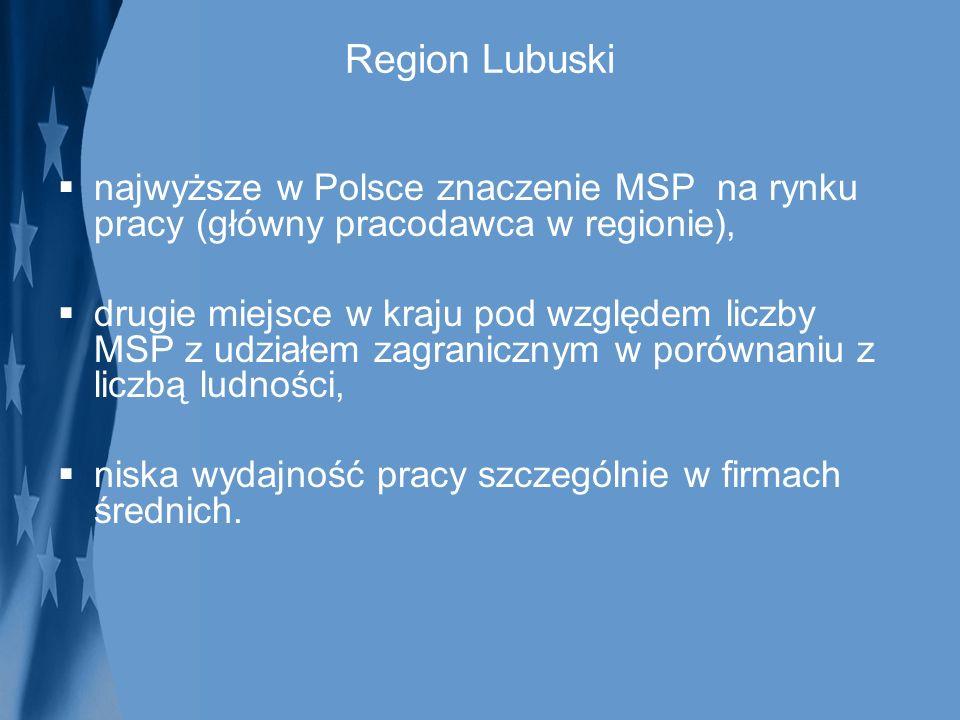 Region Lubuski najwyższe w Polsce znaczenie MSP na rynku pracy (główny pracodawca w regionie), drugie miejsce w kraju pod względem liczby MSP z udział