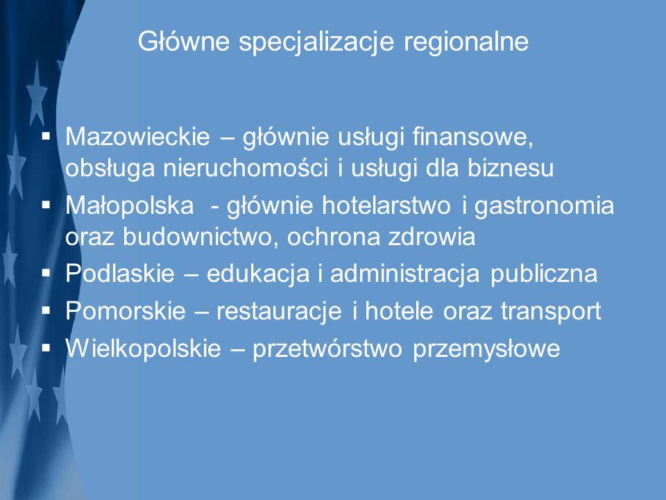 Główne specjalizacje regionalne Mazowieckie – głównie usługi finansowe, obsługa nieruchomości i usługi dla biznesu Małopolska - głównie hotelarstwo i