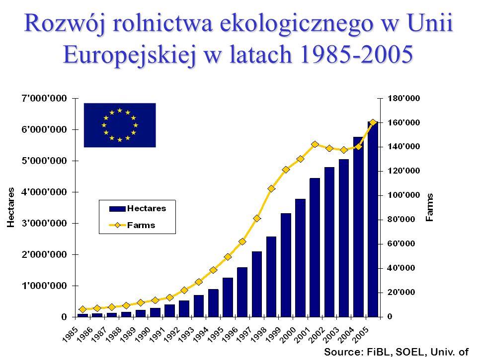 Rozwój rolnictwa ekologicznego w Unii Europejskiej w latach 1985-2005 Source: FiBL, SOEL, Univ. of Wales