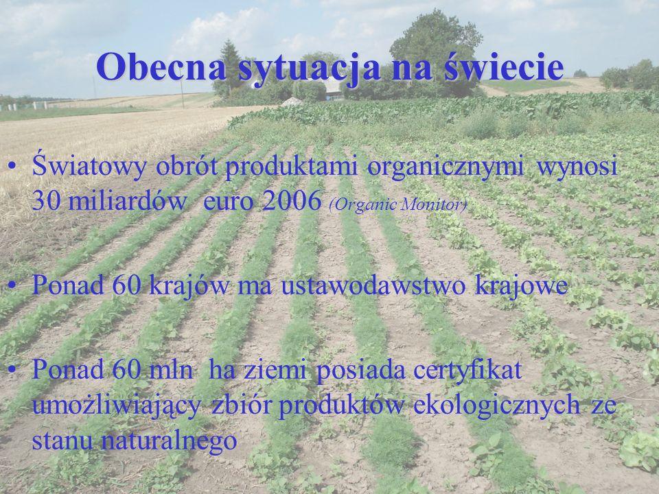 Obecna sytuacja na świecie Światowy obrót produktami organicznymi wynosi 30 miliardów euro 2006 (Organic Monitor) Ponad 60 krajów ma ustawodawstwo kra