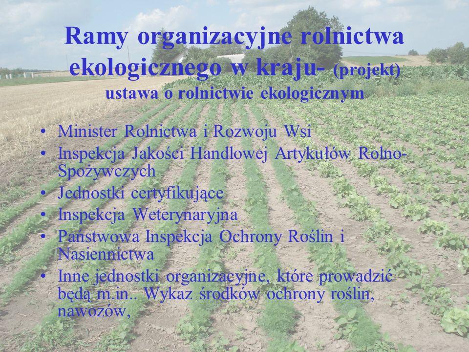 Ramy organizacyjne rolnictwa ekologicznego w kraju- (projekt) ustawa o rolnictwie ekologicznym Minister Rolnictwa i Rozwoju Wsi Inspekcja Jakości Hand