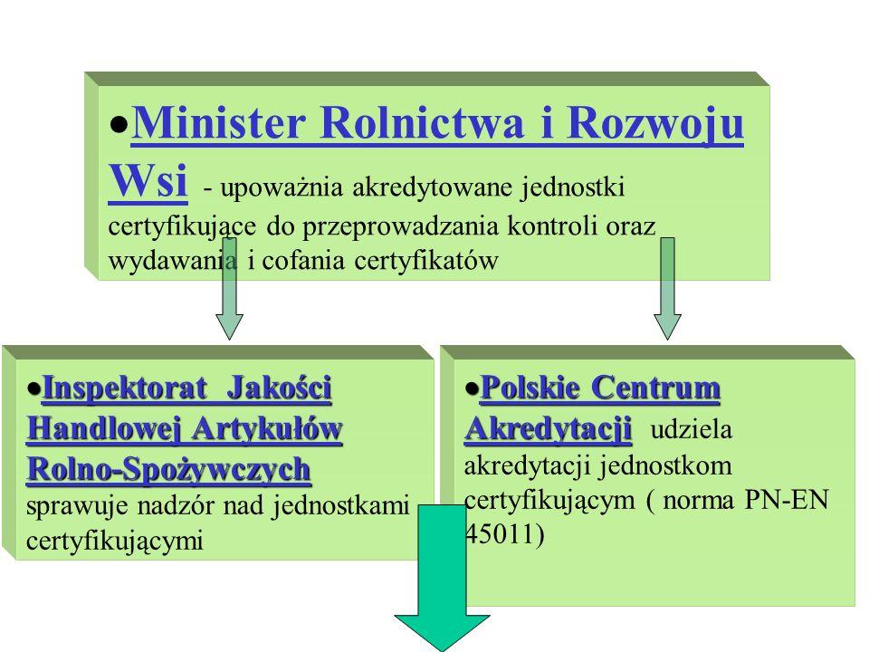 Minister Rolnictwa i Rozwoju Wsi - upoważnia akredytowane jednostki certyfikujące do przeprowadzania kontroli oraz wydawania i cofania certyfikatów In