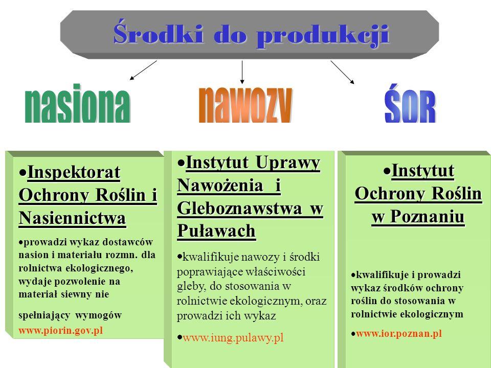 Instytut Ochrony Roślin w Poznaniu Instytut Ochrony Roślin w Poznaniu kwalifikuje i prowadzi wykaz środków ochrony roślin do stosowania w rolnictwie e