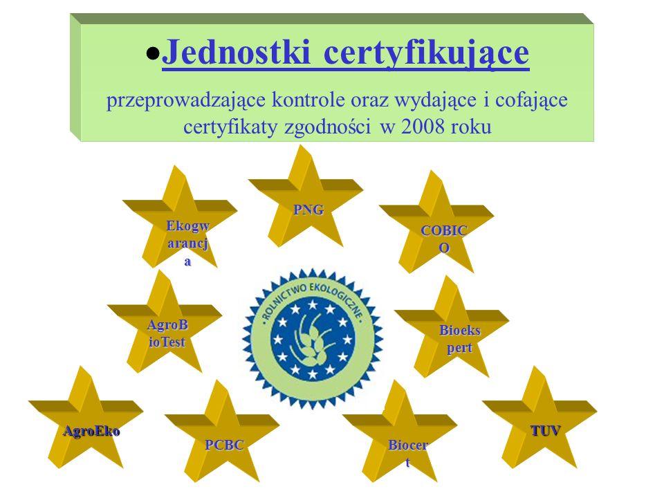 Jednostki certyfikujące przeprowadzające kontrole oraz wydające i cofające certyfikaty zgodności w 2008 roku Ekogw arancj a PNG AgroB ioTest PCBC COBI
