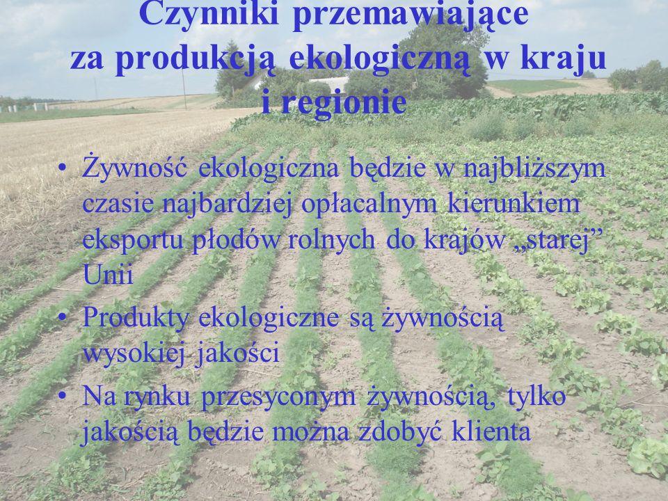 Czynniki przemawiające za produkcją ekologiczną w kraju i regionie Żywność ekologiczna będzie w najbliższym czasie najbardziej opłacalnym kierunkiem e