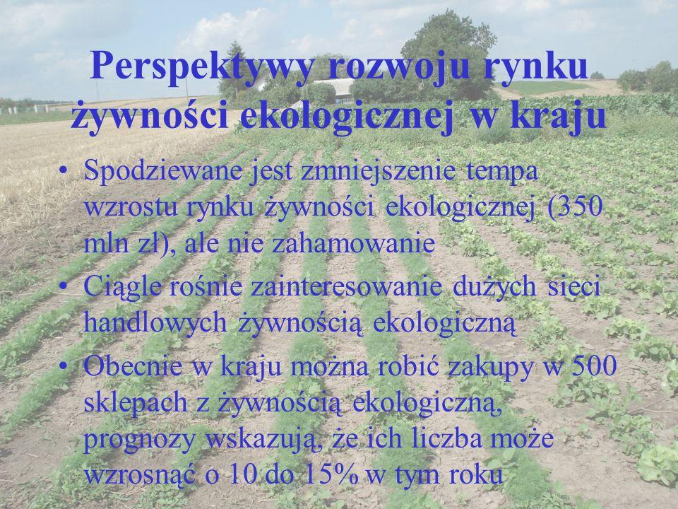 Perspektywy rozwoju rynku żywności ekologicznej w kraju Spodziewane jest zmniejszenie tempa wzrostu rynku żywności ekologicznej (350 mln zł), ale nie