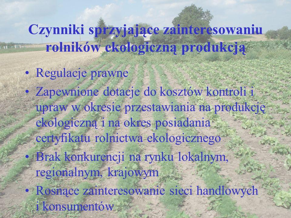 Czynniki sprzyjające zainteresowaniu rolników ekologiczną produkcją Regulacje prawne Zapewnione dotacje do kosztów kontroli i upraw w okresie przestaw