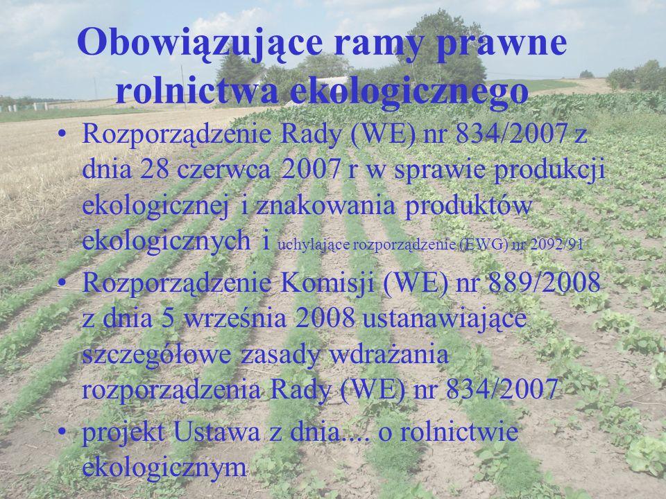 Obowiązujące ramy prawne rolnictwa ekologicznego Rozporządzenie Rady (WE) nr 834/2007 z dnia 28 czerwca 2007 r w sprawie produkcji ekologicznej i znak