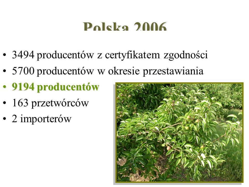 Polska 2006 3494 producentów z certyfikatem zgodności 5700 producentów w okresie przestawiania 9194 producentów9194 producentów 163 przetwórców 2 impo