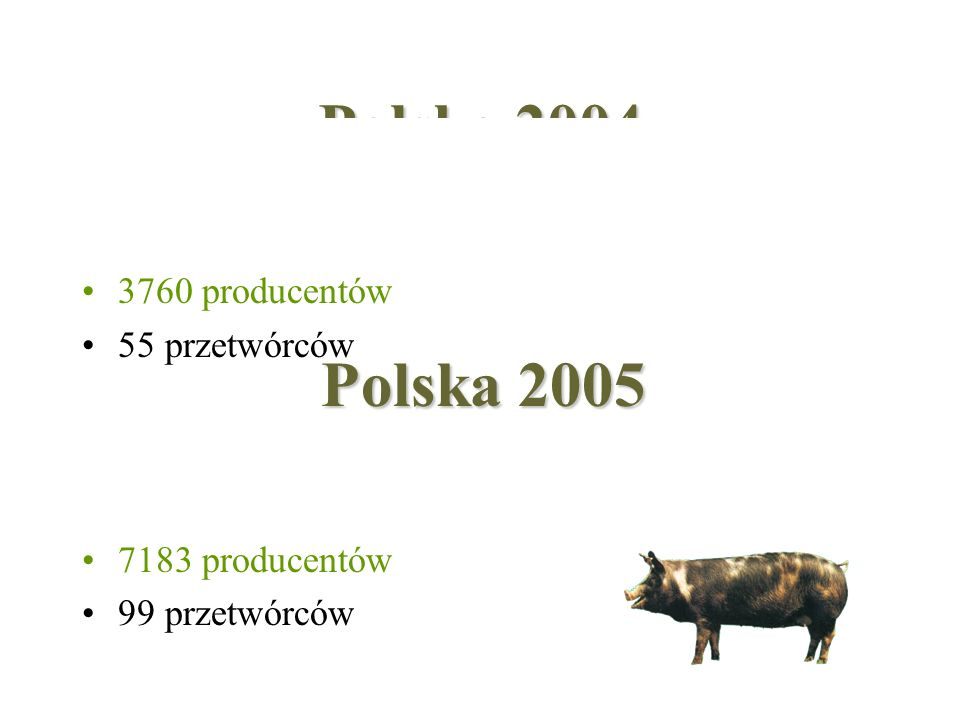 Polska 2004 3760 producentów 55 przetwórców 7183 producentów 99 przetwórców Polska 2005 Polska 2005