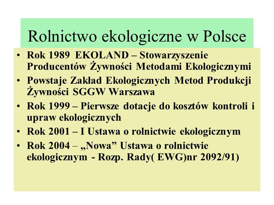 Rolnictwo ekologiczne w Polsce Rok 1989 EKOLAND – Stowarzyszenie Producentów Żywności Metodami Ekologicznymi Powstaje Zakład Ekologicznych Metod Produ