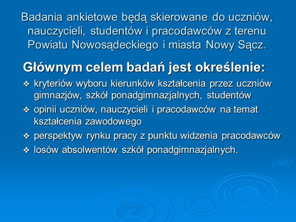 Badania ankietowe będą skierowane do uczniów, nauczycieli, studentów i pracodawców z terenu Powiatu Nowosądeckiego i miasta Nowy Sącz.