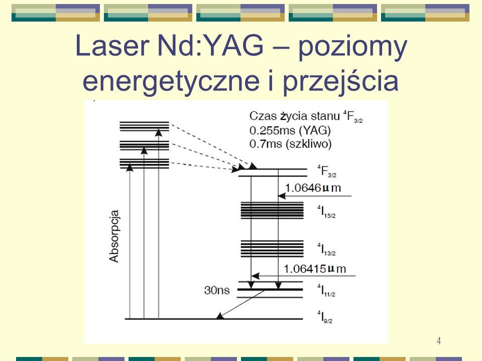 4 Laser Nd:YAG – poziomy energetyczne i przejścia