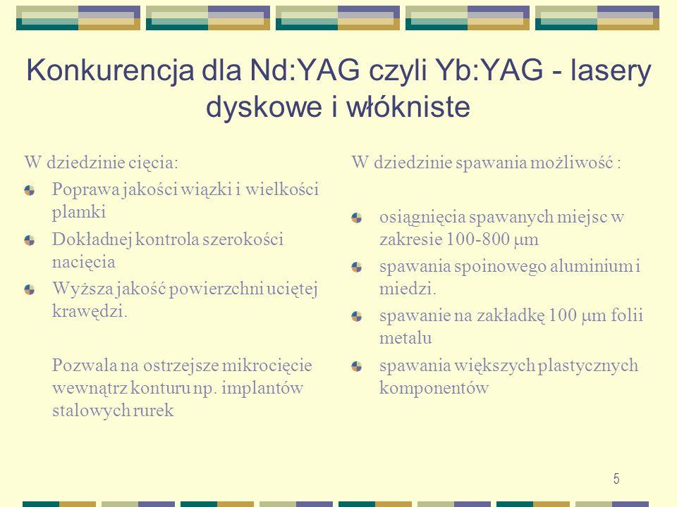 5 Konkurencja dla Nd:YAG czyli Yb:YAG - lasery dyskowe i włókniste W dziedzinie cięcia: Poprawa jakości wiązki i wielkości plamki Dokładnej kontrola s