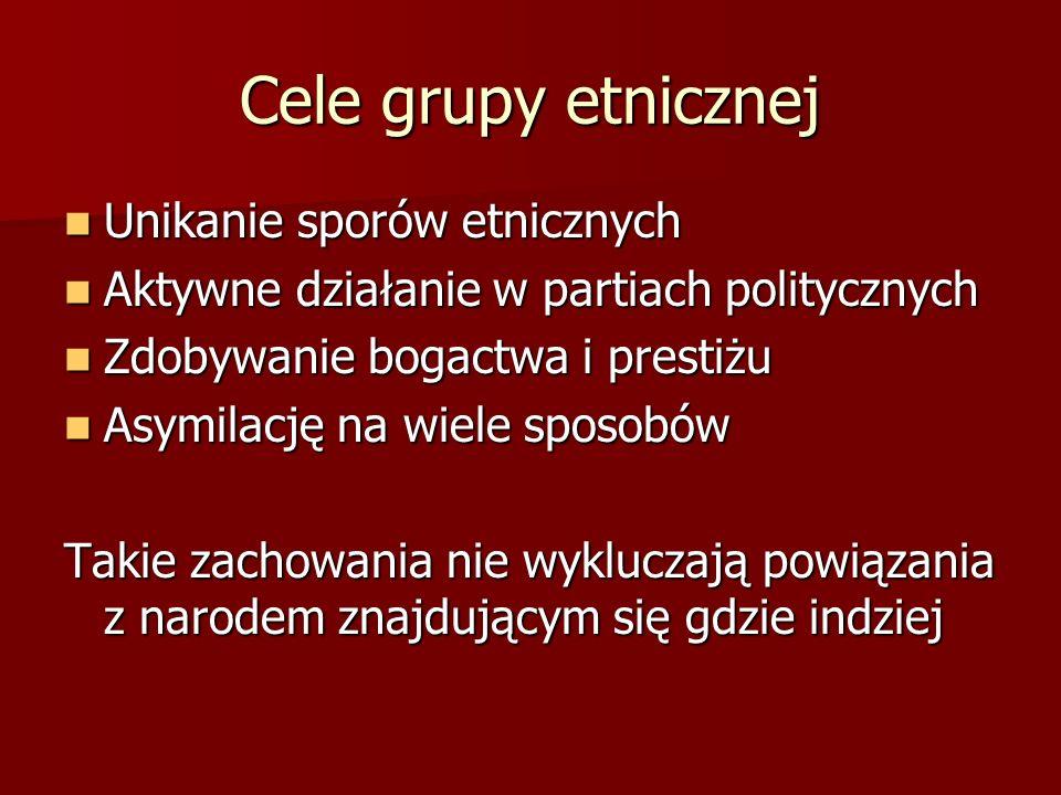 Różnice Grupa etniczna - naród