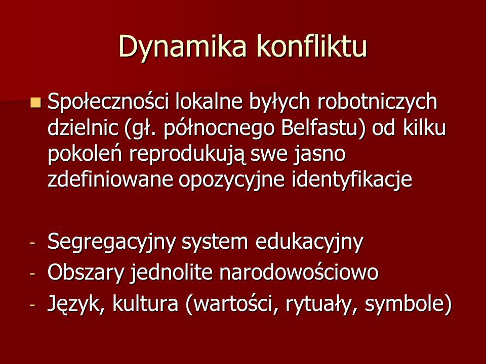 Dynamika konfliktu Społeczności lokalne byłych robotniczych dzielnic (gł.