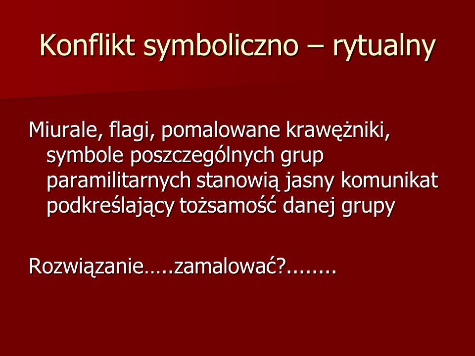 Konflikt symboliczno – rytualny Miurale, flagi, pomalowane krawężniki, symbole poszczególnych grup paramilitarnych stanowią jasny komunikat podkreślaj