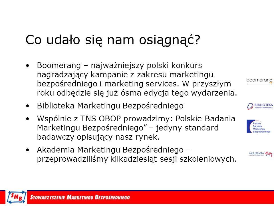 Co udało się nam osiągnąć? Boomerang – najważniejszy polski konkurs nagradzający kampanie z zakresu marketingu bezpośredniego i marketing services. W