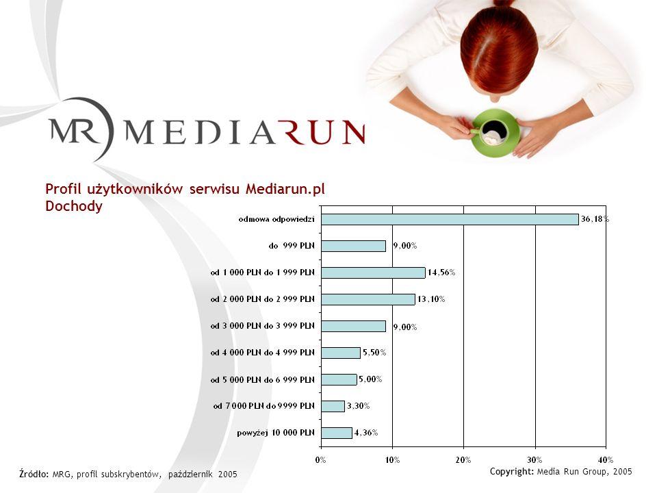 Copyright: Media Run Group, 2005 Profil użytkowników serwisu Mediarun.pl Dochody Źródło: MRG, profil subskrybentów, październik 2005