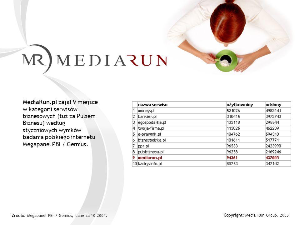 MediaRun.pl był patronem większości ważnych wydarzeń branżowych tj: Copyright: Media Run Group, 2005 EFFIE ZŁOTE ORŁY REMA DAYS MEDIA TREND MEDIUM KONGRESY PTBRiO KONGRES PUBLIC RELATIONS - WSIZZ Rzeszów KONFERENCJE INSTYTUTU ZARZĄDZANIA KONFERENCJE NOWOCZESNEJ FIRMY IMPACTOR KONUKRS OBSESJA PAPIERU – Cezex INET AWARDS ŚWIAT OBRAZU KONKURS IQ MARKETING KRAKFILM FORUM ROZWOJU MENADŻERSKIEGO FIRST TUESDAY