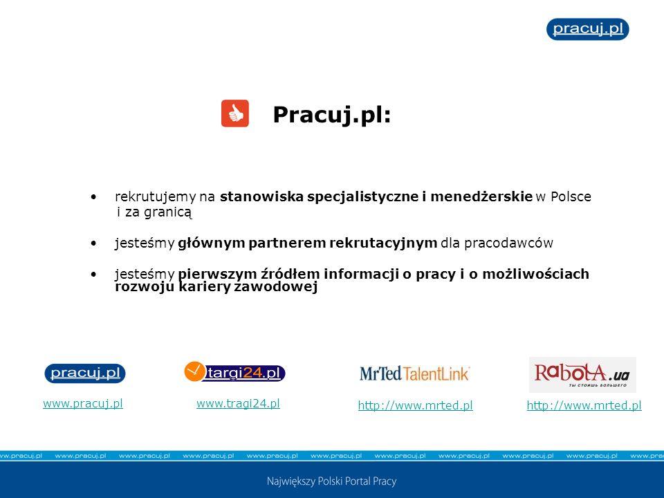 Pracuj.pl: rekrutujemy na stanowiska specjalistyczne i menedżerskie w Polsce i za granicą jesteśmy głównym partnerem rekrutacyjnym dla pracodawców jes