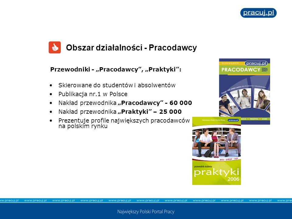 Obszar działalności - Pracodawcy Przewodniki - Pracodawcy, Praktyki: Skierowane do studentów i absolwentów Publikacja nr.1 w Polsce Nakład przewodnika