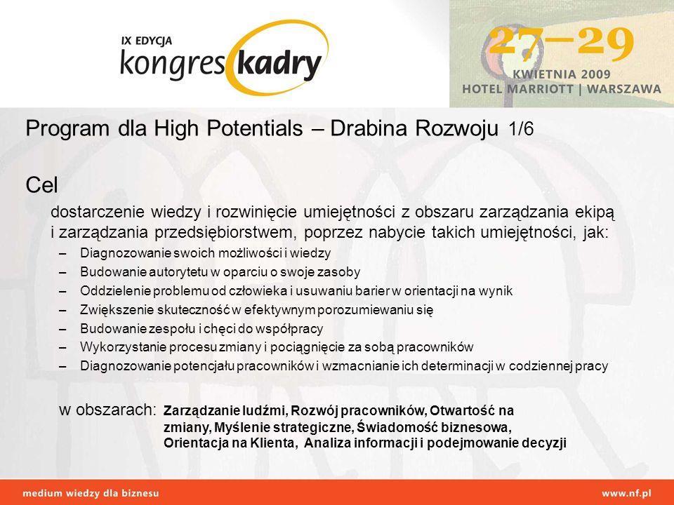 Program dla High Potentials – Drabina Rozwoju 1/6 Cel dostarczenie wiedzy i rozwinięcie umiejętności z obszaru zarządzania ekipą i zarządzania przedsi