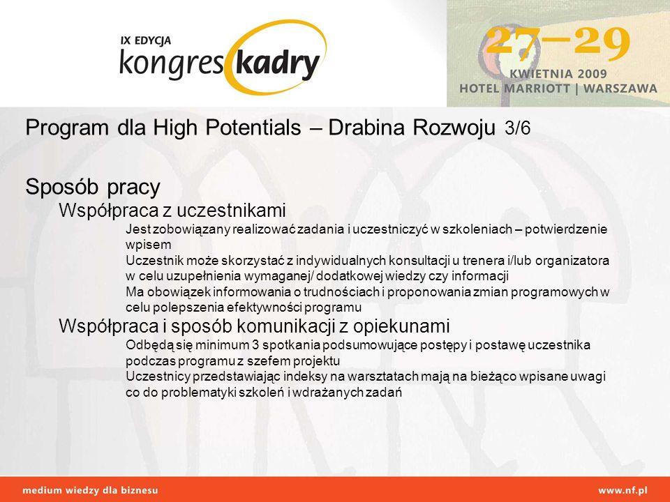 Program dla High Potentials – Drabina Rozwoju 3/6 Sposób pracy Współpraca z uczestnikami Jest zobowiązany realizować zadania i uczestniczyć w szkoleni