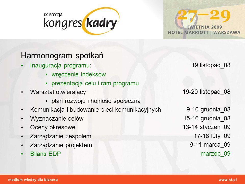 Harmonogram spotkań Inauguracja programu: wręczenie indeksów prezentacja celu i ram programu Warsztat otwierający plan rozwoju i hojność społeczna Kom