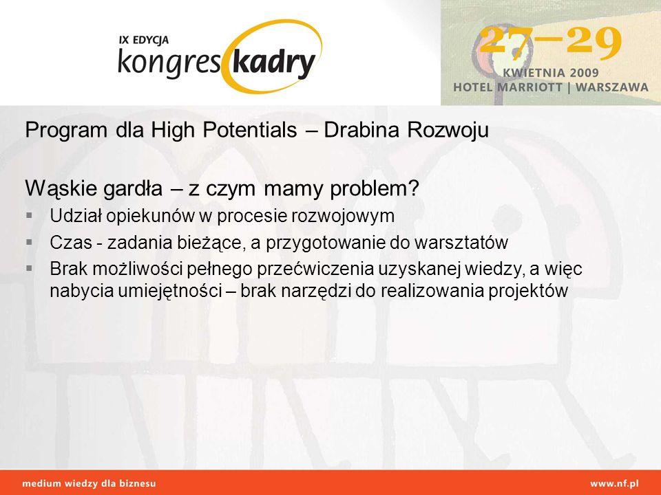 Program dla High Potentials – Drabina Rozwoju Wąskie gardła – z czym mamy problem? Udział opiekunów w procesie rozwojowym Czas - zadania bieżące, a pr