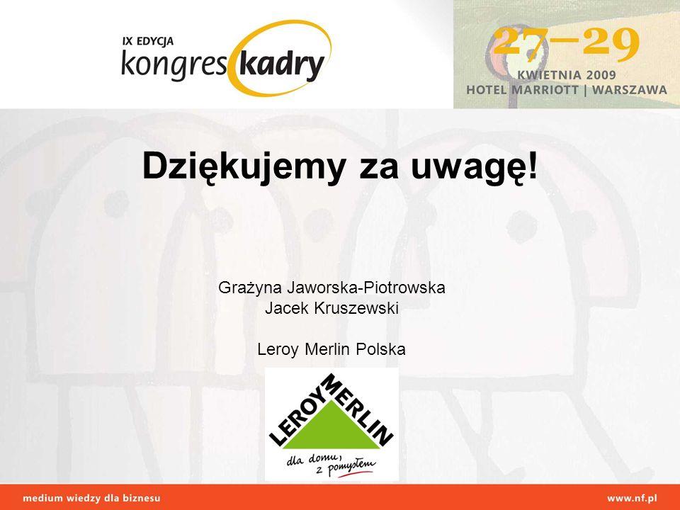 Dziękujemy za uwagę! Grażyna Jaworska-Piotrowska Jacek Kruszewski Leroy Merlin Polska