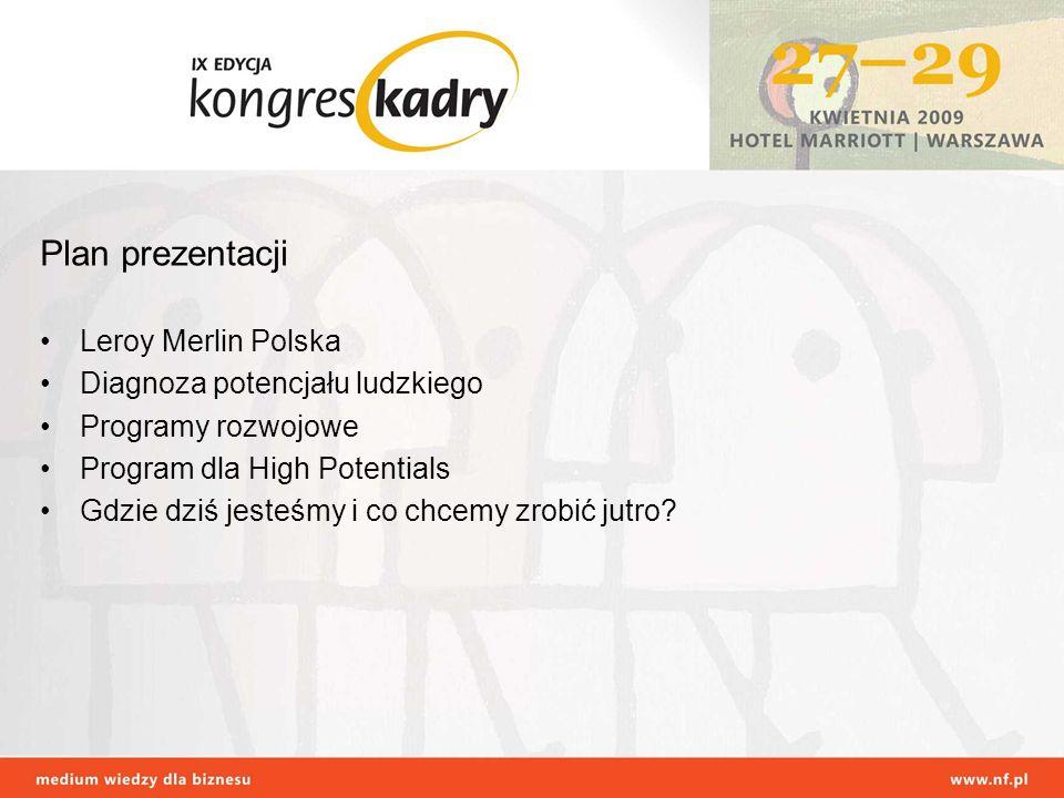 Plan prezentacji Leroy Merlin Polska Diagnoza potencjału ludzkiego Programy rozwojowe Program dla High Potentials Gdzie dziś jesteśmy i co chcemy zrob